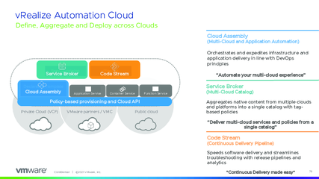 VMware Cloud Provider Resources   Cloud Solutions & Services
